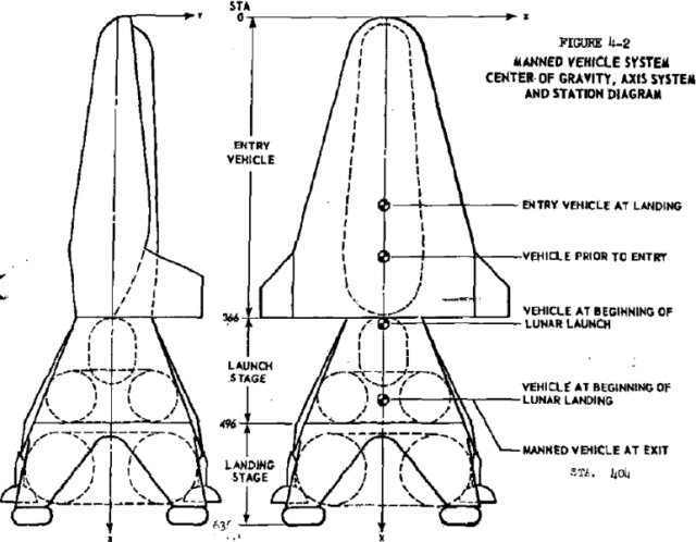 Even if Project A119 had succeeded however, it would have prejudiced any scientific study of the Moon's natural radiation and also interfered with Lunex, another US Air Force project of 1958, which envisaged sending a three man spacecraft (pictured above) directly from Earth to the Moon in 1967 prior to the construction of a 21 man permanent base there.