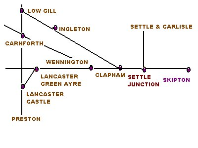 Map of the railways approaching Lancaster from Skipton