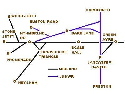 Midland and London & North Western Railway lines in Morecambe