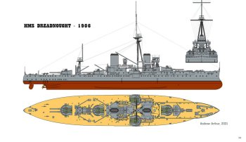 The main armament of HMS Dreadnought was ten 12 inch guns. No previous battleship had previously carried more than four 12 inch guns. Secondary armament included twenty four 12 pounder guns around a hull that boasted 11 inch thick armour and the 23 500 horsepower of her turbines – or more than seven Deltic locomotives if you are my age – gave HMS Dreadnought a top speed of 21 ½ knots.